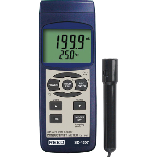 Electronic Oriented Meters